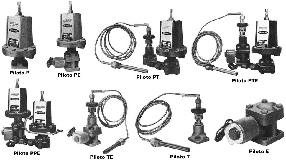 Válvulas Reguladoras e Controladoras